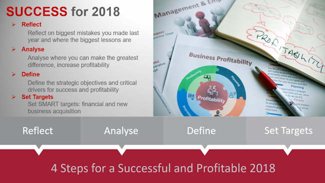 4 Steps For A Successful And Profitable 2018