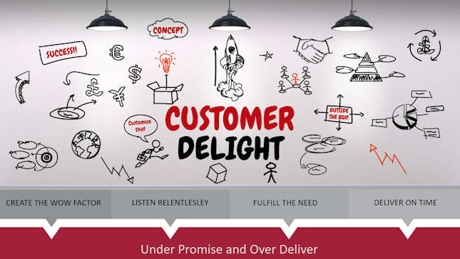 Customer Delight For A Competitive Advantage