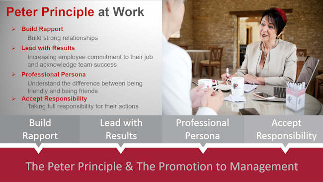 The Peter Principle And The Promotion To Management