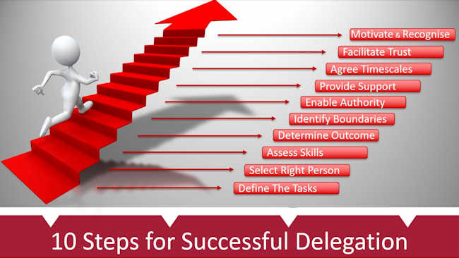 Top 10 Steps For Successful Delegation