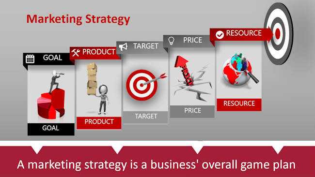 Top 7 Reasons Your Marketing Strategy Will Fail